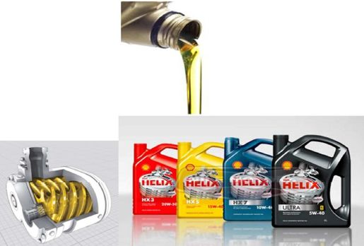 Automotive Lube Oil - Hungary